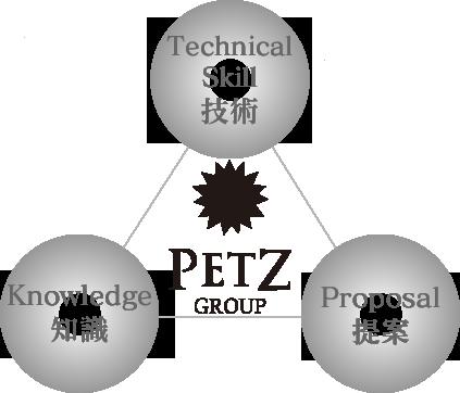 petz image2